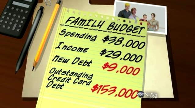 ABC and the 'Family Budget' Fallacy | FAIR