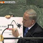 Israel Prime Minister Benjamin Netanyahu draws a red line--Photo Credit: Al Jazeera